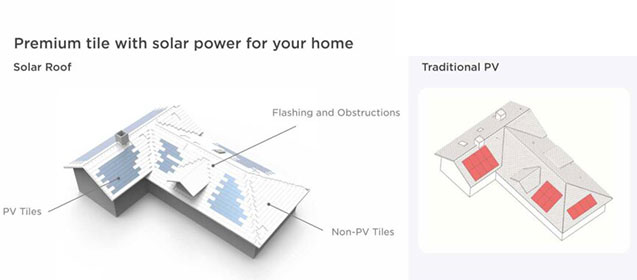 Premium solar roof tile to power your home in Pittsburgh